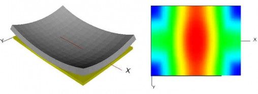 Image of 3D fininte-element analysis
